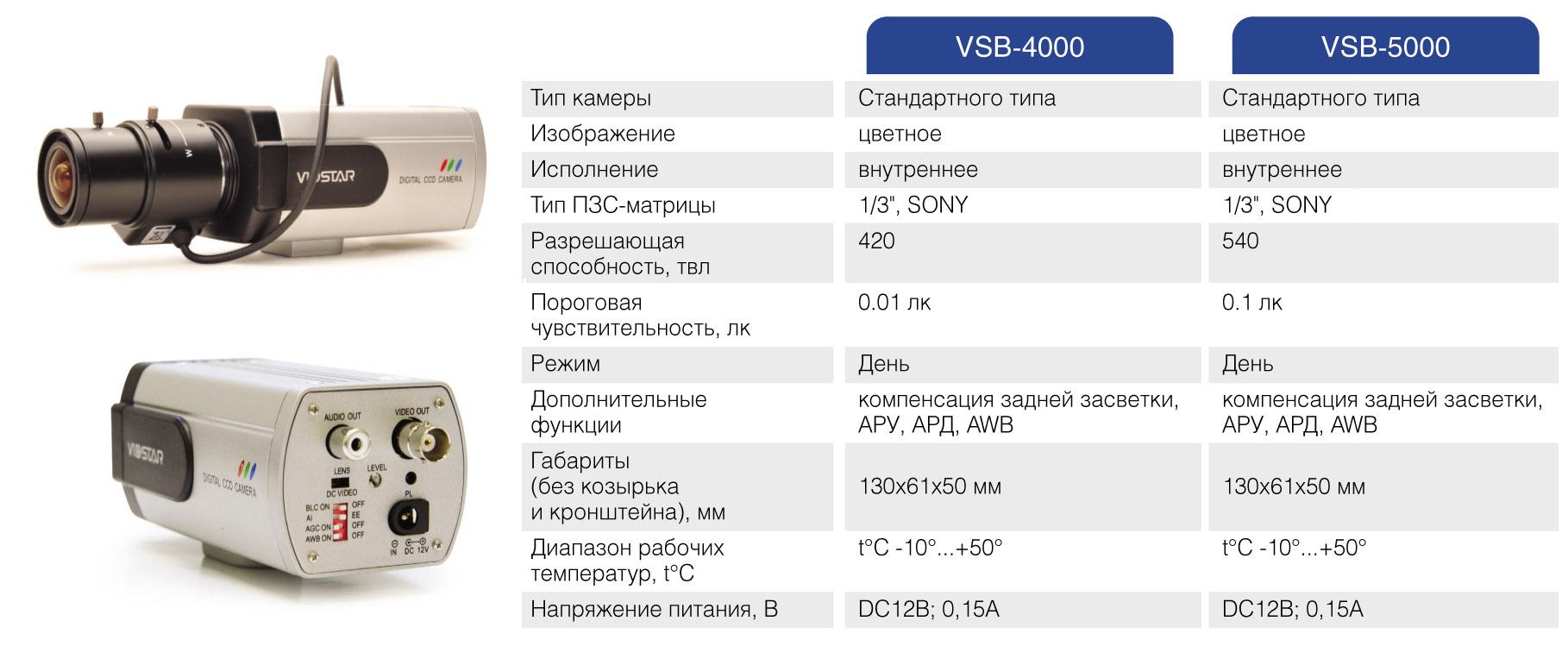 Купить комплект камер наружного видеонаблюдения на 4 камеры